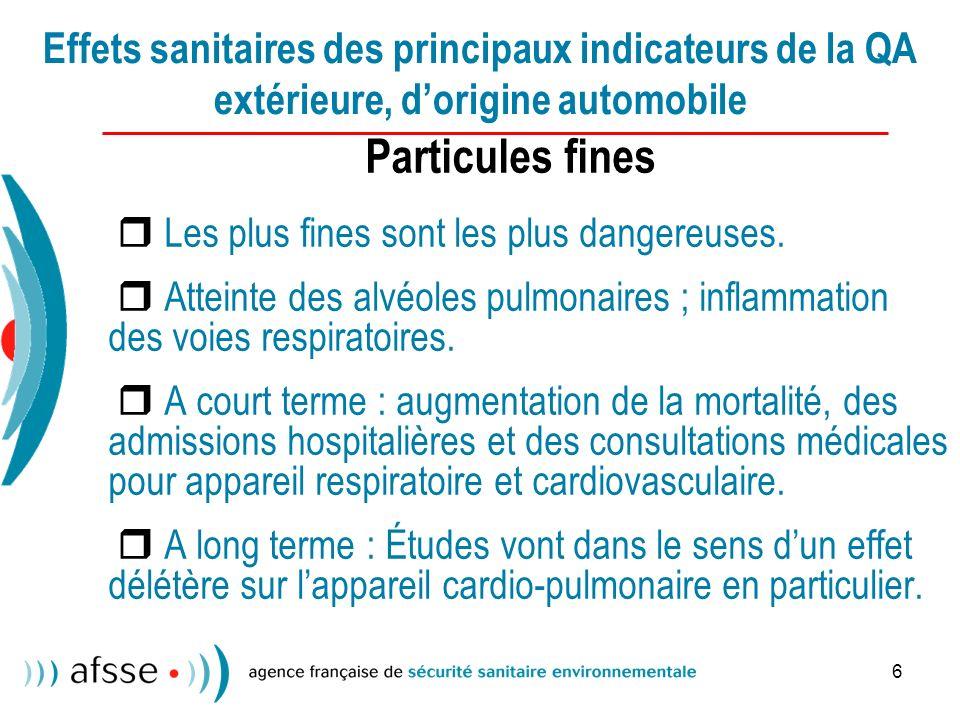 6 Effets sanitaires des principaux indicateurs de la QA extérieure, dorigine automobile Particules fines Les plus fines sont les plus dangereuses.