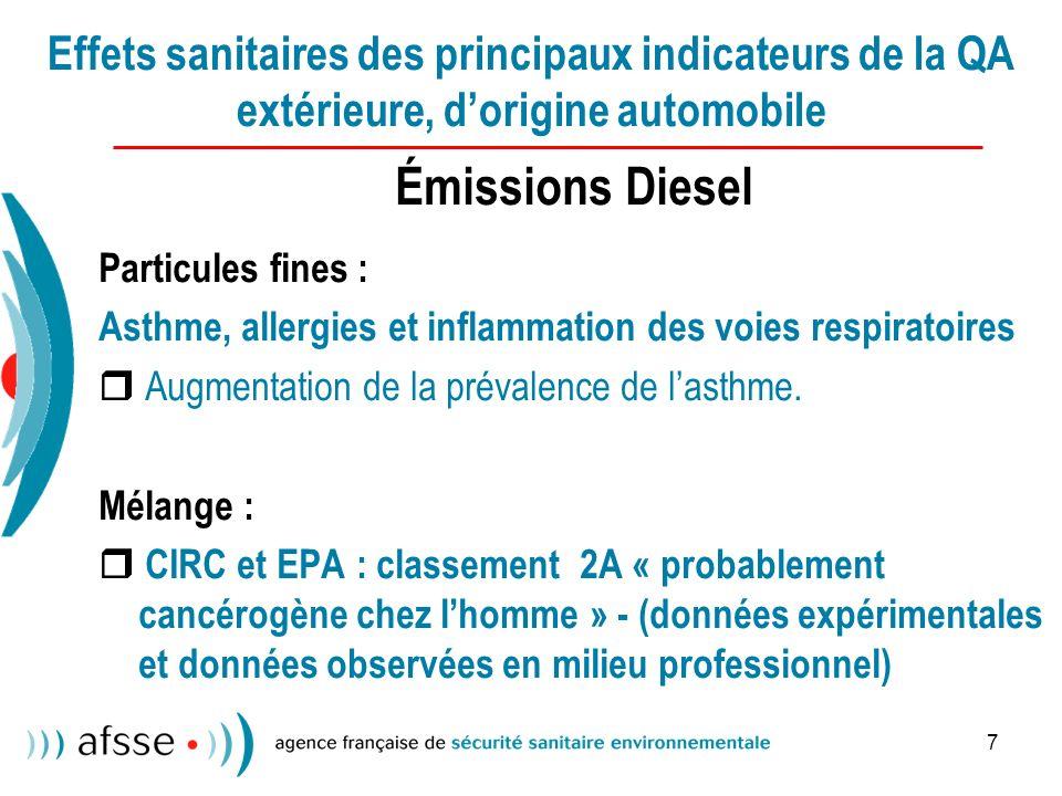 7 Effets sanitaires des principaux indicateurs de la QA extérieure, dorigine automobile Émissions Diesel Particules fines : Asthme, allergies et inflammation des voies respiratoires Augmentation de la prévalence de lasthme.