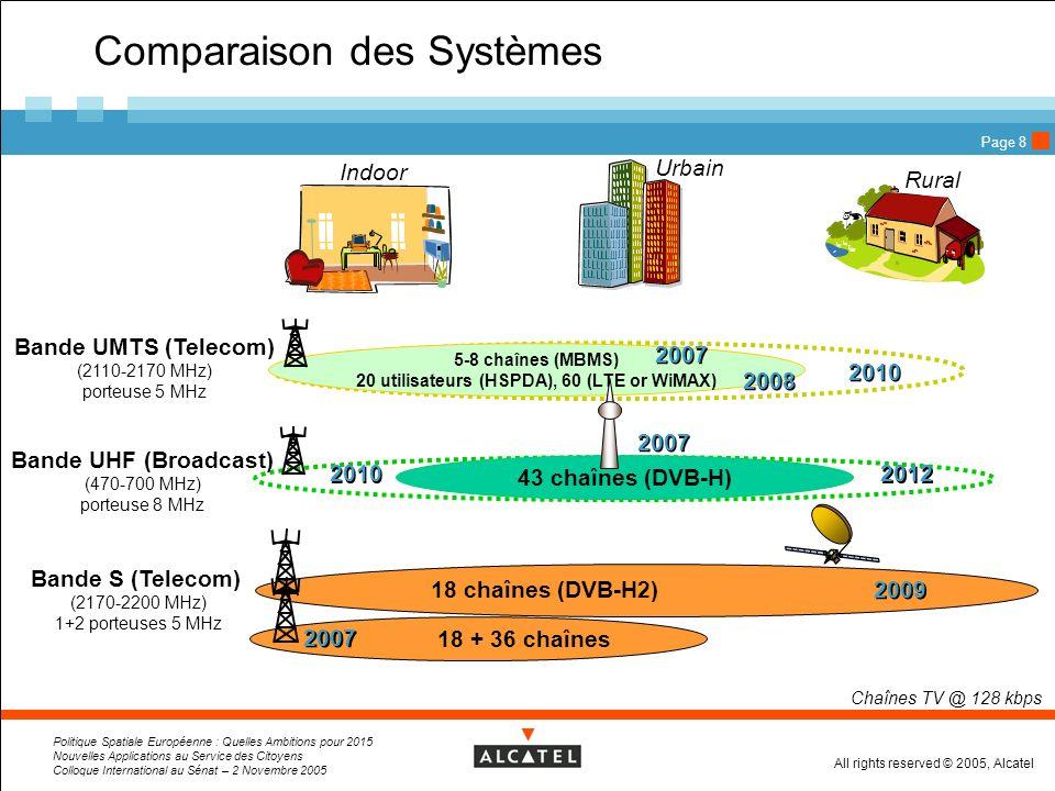 All rights reserved © 2005, Alcatel Politique Spatiale Européenne : Quelles Ambitions pour 2015 Nouvelles Applications au Service des Citoyens Colloqu