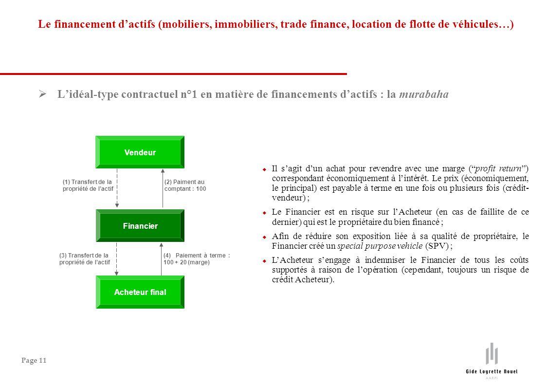 Page 11 Lidéal-type contractuel n°1 en matière de financements dactifs : la murabaha Le financement dactifs (mobiliers, immobiliers, trade finance, lo