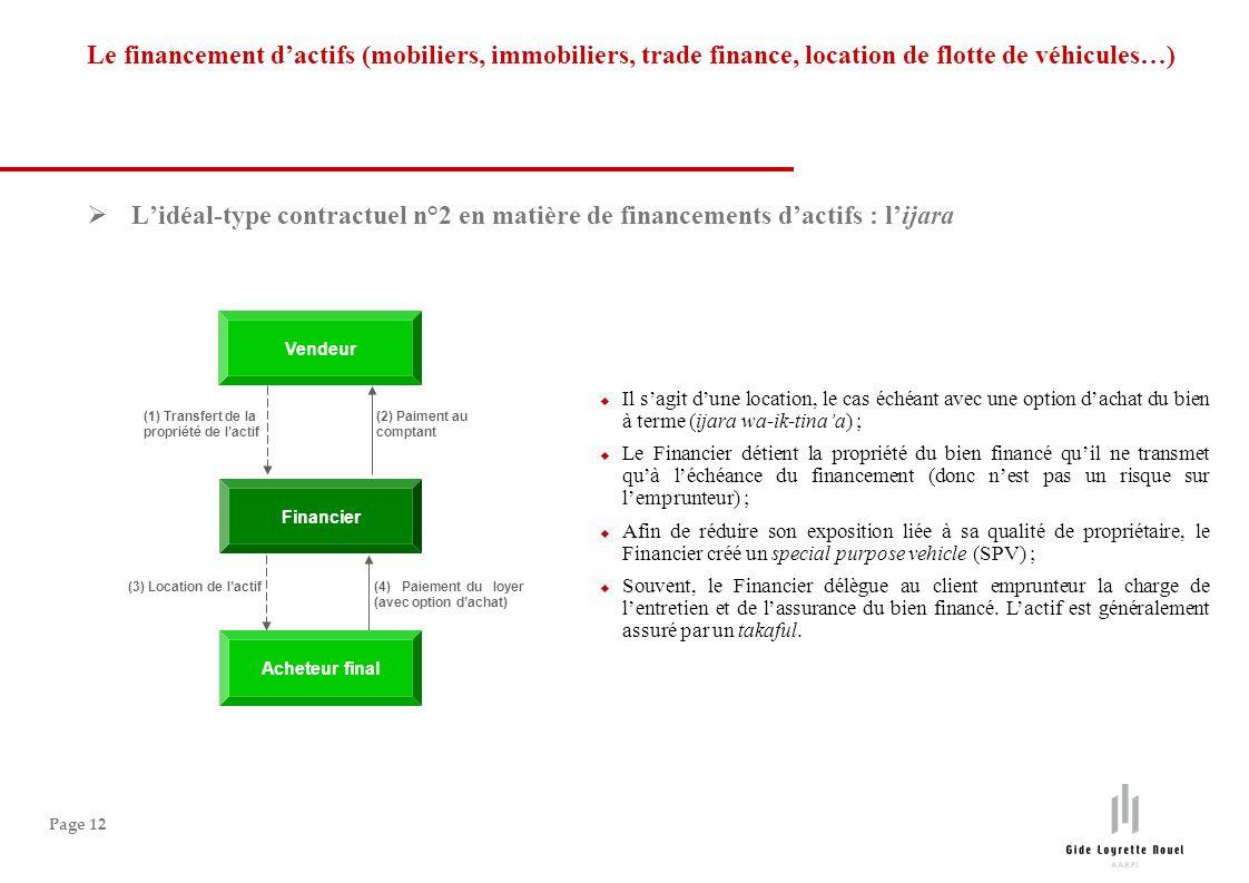 Page 12 Lidéal-type contractuel n°2 en matière de financements dactifs : lijara Le financement dactifs (mobiliers, immobiliers, trade finance, locatio