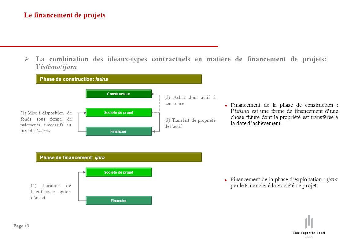 Page 13 La combination des idéaux-types contractuels en matière de financement de projets: listisna/ijara Le financement de projets Phase de construct