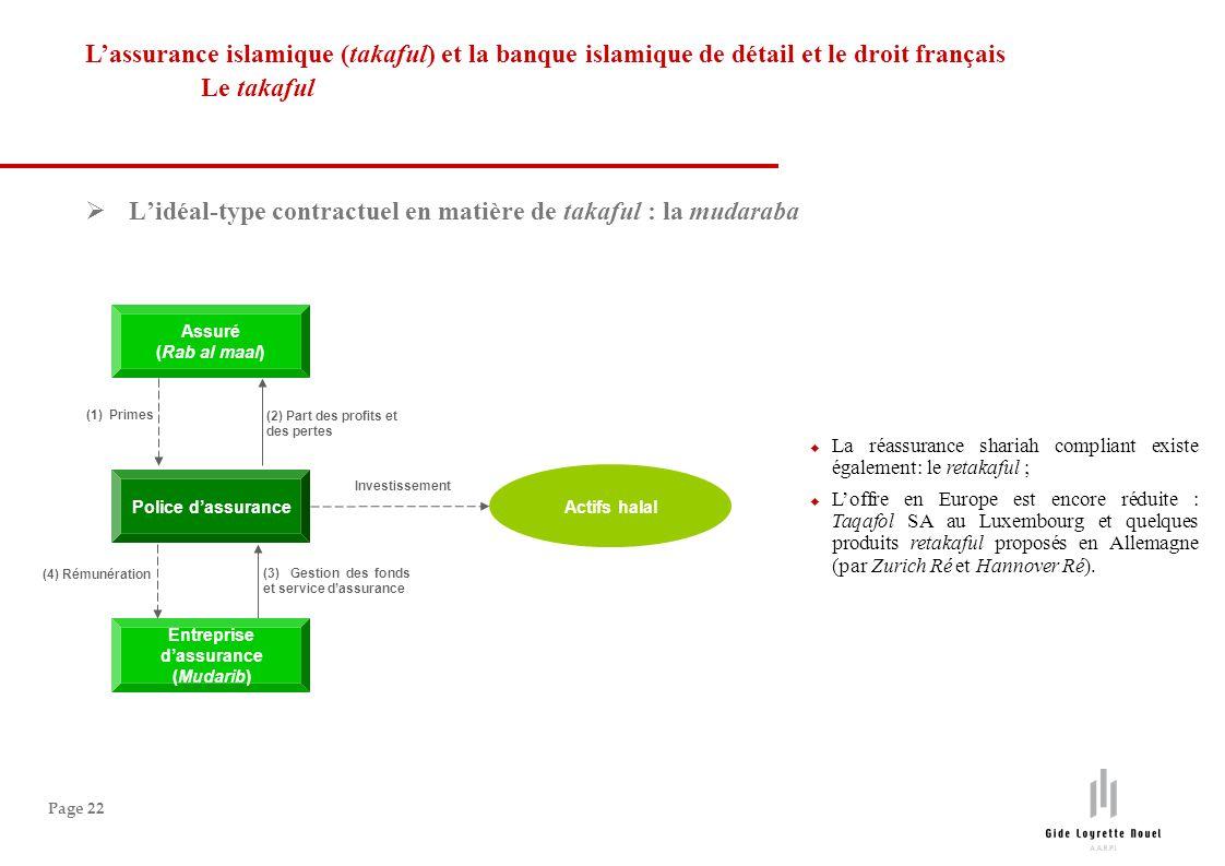 Page 22 Lidéal-type contractuel en matière de takaful : la mudaraba Lassurance islamique (takaful) et la banque islamique de détail et le droit frança
