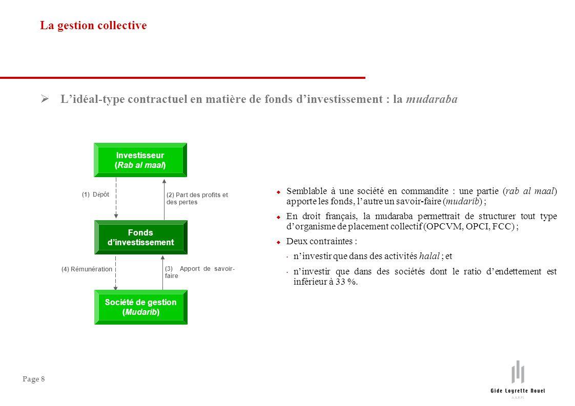 Page 8 Lidéal-type contractuel en matière de fonds dinvestissement : la mudaraba La gestion collective Société de gestion (Mudarib) Investisseur (Rab