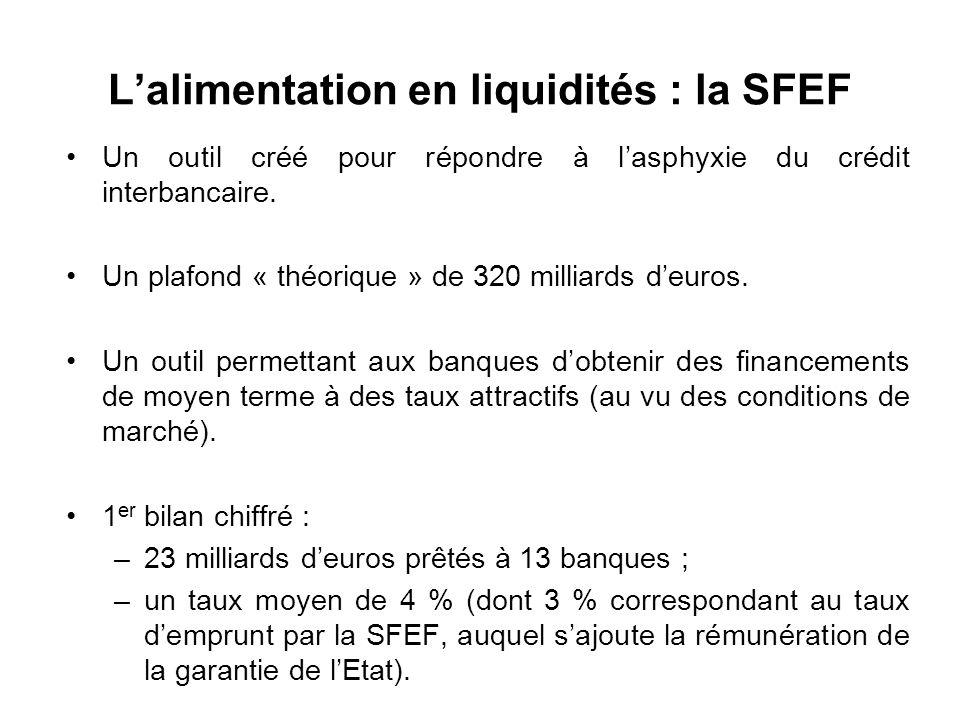 Lalimentation en liquidités : la SFEF Un outil créé pour répondre à lasphyxie du crédit interbancaire.