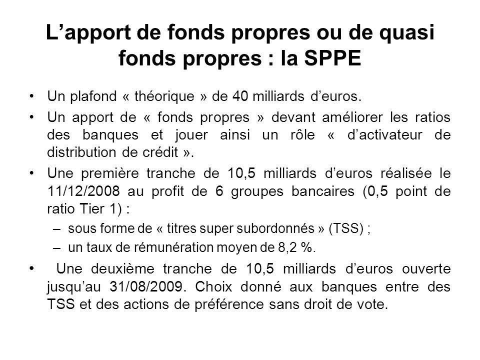 Lapport de fonds propres ou de quasi fonds propres : la SPPE Un plafond « théorique » de 40 milliards deuros.