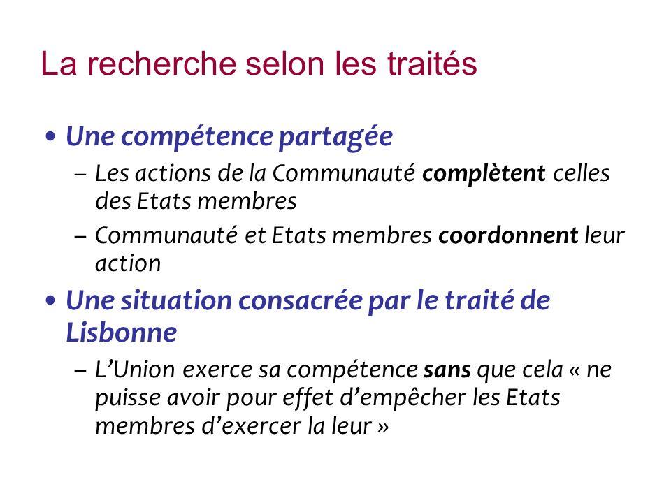 La recherche selon les traités Une compétence partagée –Les actions de la Communauté complètent celles des Etats membres –Communauté et Etats membres