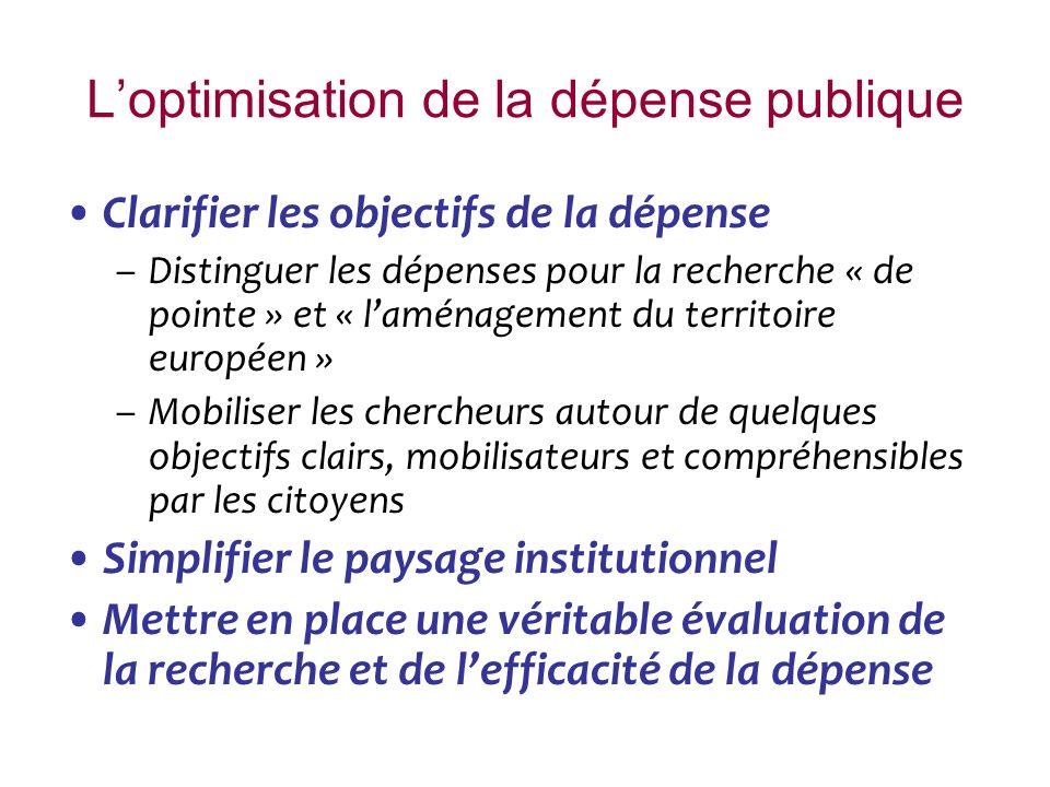 Loptimisation de la dépense publique Clarifier les objectifs de la dépense –Distinguer les dépenses pour la recherche « de pointe » et « laménagement