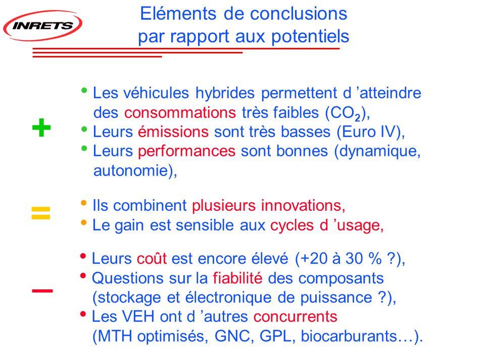 Eléments de conclusions par rapport aux potentiels Les véhicules hybrides permettent d atteindre des consommations très faibles (CO 2 ), Leurs émissio