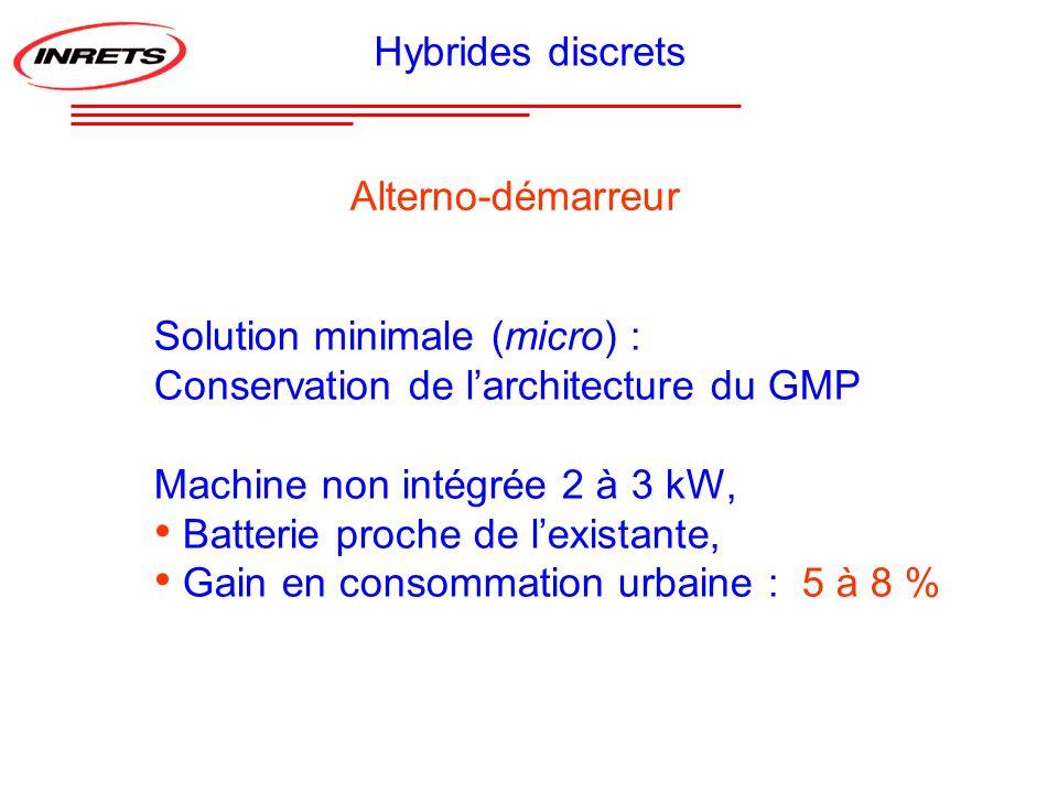 Solution minimale (micro) : Conservation de larchitecture du GMP Machine non intégrée 2 à 3 kW, Batterie proche de lexistante, Gain en consommation ur