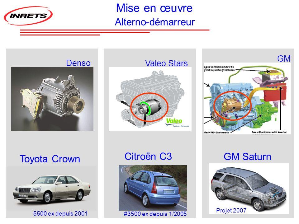 Mise en œuvre Denso Valeo Stars Citroën C3 Toyota Crown 5500 ex depuis 2001 Projet 2007 GM Saturn GM Alterno-démarreur #3500 ex depuis 1/2005