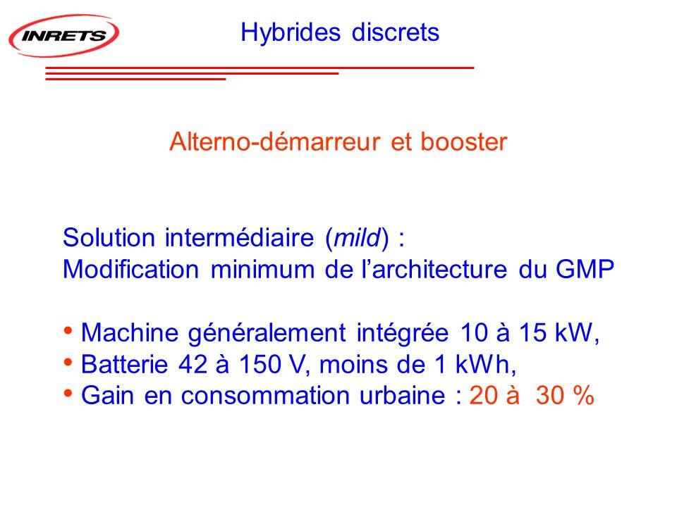Solution intermédiaire (mild) : Modification minimum de larchitecture du GMP Machine généralement intégrée 10 à 15 kW, Batterie 42 à 150 V, moins de 1