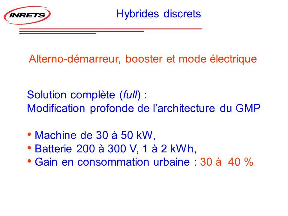 Solution complète (full) : Modification profonde de larchitecture du GMP Machine de 30 à 50 kW, Batterie 200 à 300 V, 1 à 2 kWh, Gain en consommation
