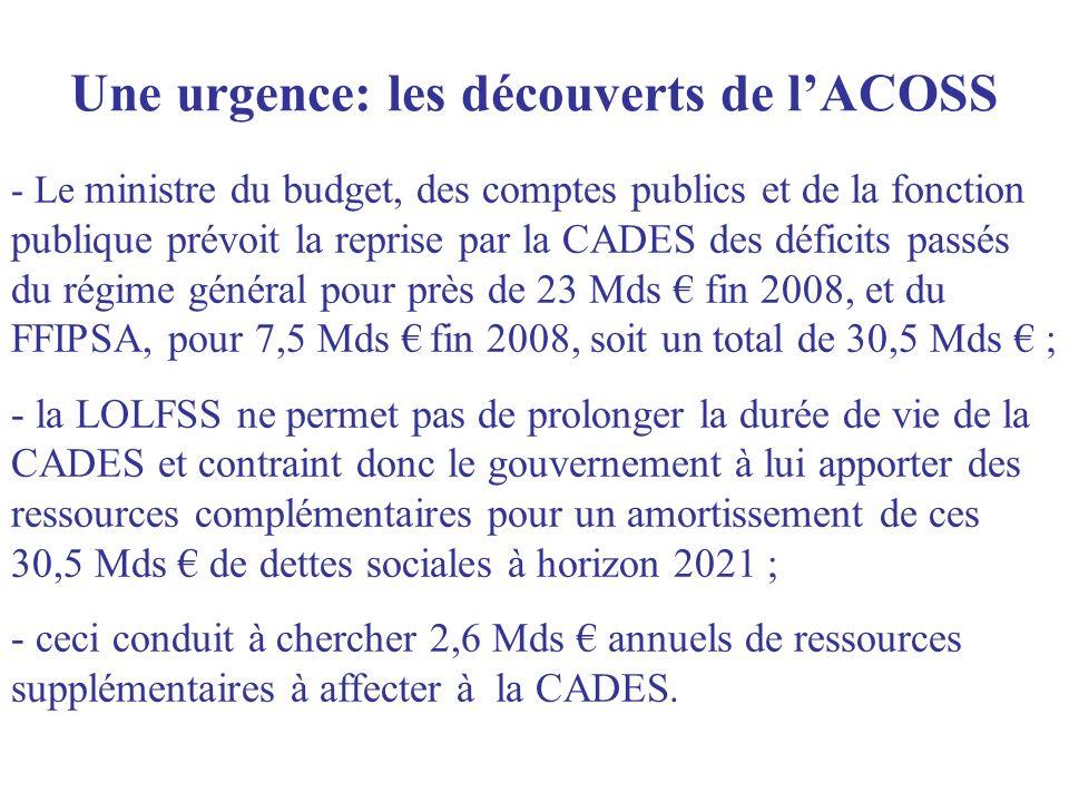 Une urgence: les découverts de lACOSS - Le ministre du budget, des comptes publics et de la fonction publique prévoit la reprise par la CADES des déficits passés du régime général pour près de 23 Mds fin 2008, et du FFIPSA, pour 7,5 Mds fin 2008, soit un total de 30,5 Mds ; - la LOLFSS ne permet pas de prolonger la durée de vie de la CADES et contraint donc le gouvernement à lui apporter des ressources complémentaires pour un amortissement de ces 30,5 Mds de dettes sociales à horizon 2021 ; - ceci conduit à chercher 2,6 Mds annuels de ressources supplémentaires à affecter à la CADES.
