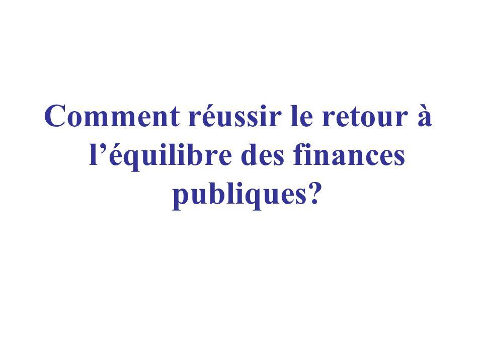 Comment réussir le retour à léquilibre des finances publiques