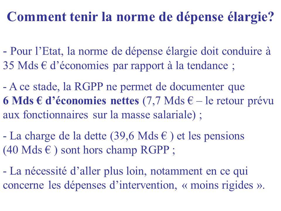 - Pour lEtat, la norme de dépense élargie doit conduire à 35 Mds déconomies par rapport à la tendance ; - A ce stade, la RGPP ne permet de documenter que 6 Mds déconomies nettes (7,7 Mds – le retour prévu aux fonctionnaires sur la masse salariale) ; - La charge de la dette (39,6 Mds ) et les pensions (40 Mds ) sont hors champ RGPP ; - La nécessité daller plus loin, notamment en ce qui concerne les dépenses dintervention, « moins rigides ».