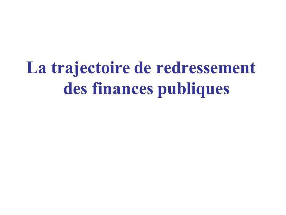 La trajectoire de redressement des finances publiques
