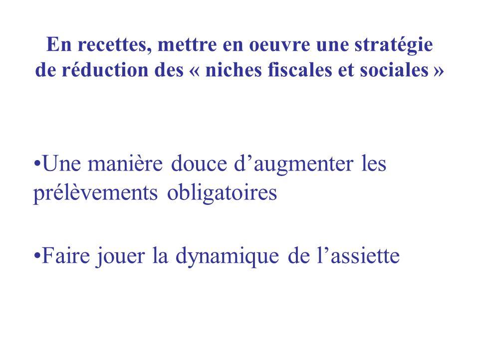 En recettes, mettre en oeuvre une stratégie de réduction des « niches fiscales et sociales » Une manière douce daugmenter les prélèvements obligatoires Faire jouer la dynamique de lassiette