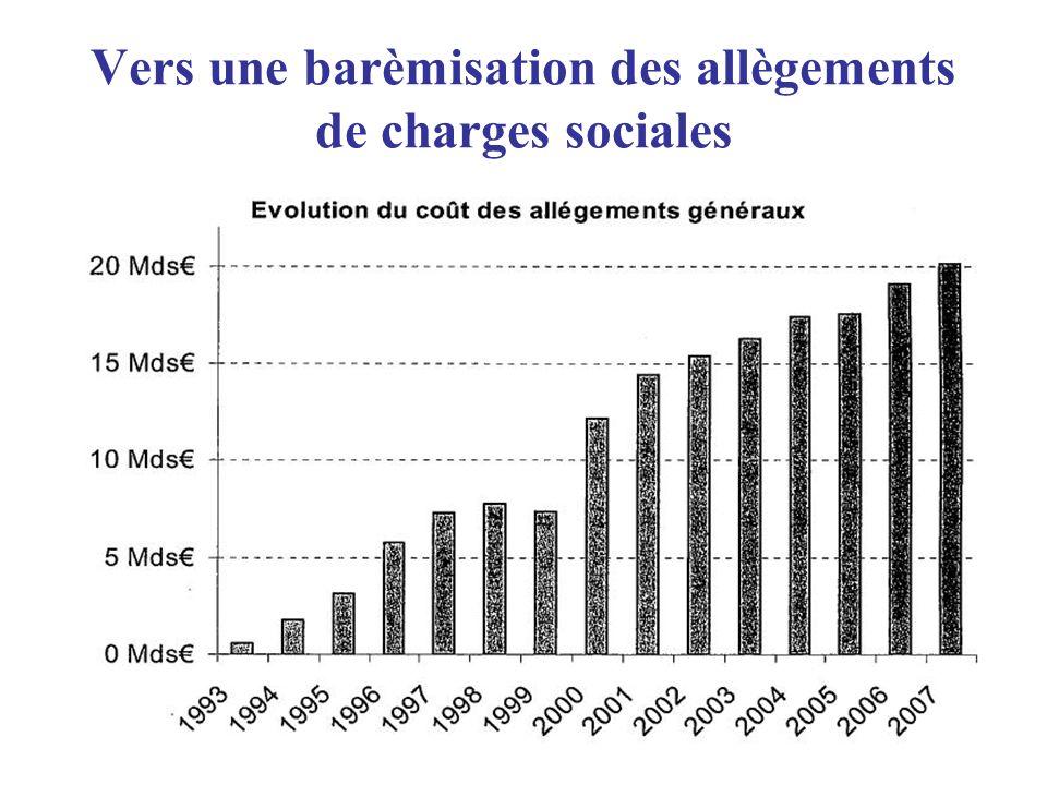 Vers une barèmisation des allègements de charges sociales