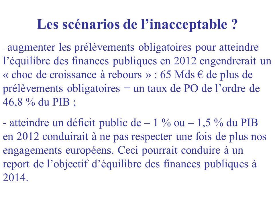Les scénarios de linacceptable .