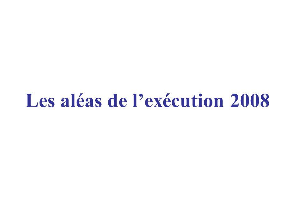 Les aléas de lexécution 2008