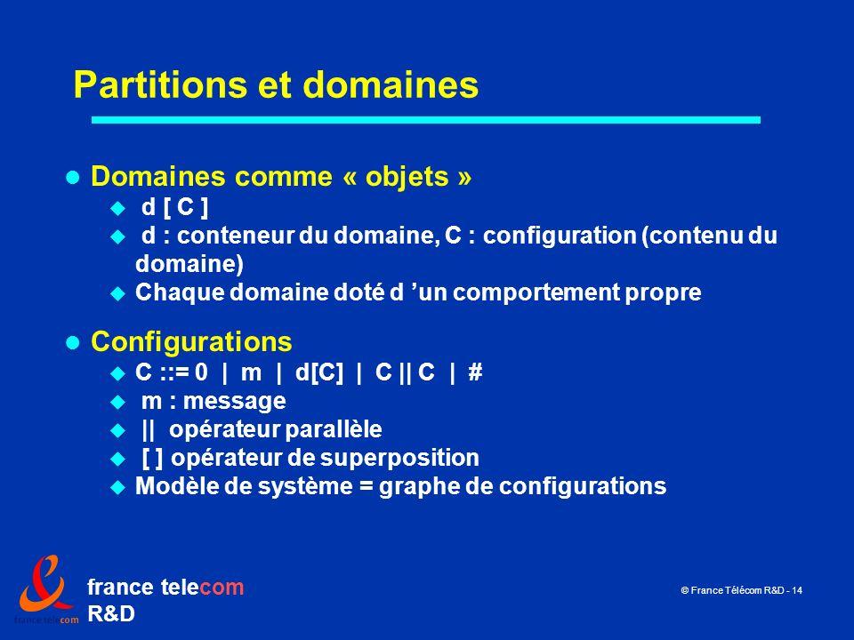 france telecom R&D © France Télécom R&D - 14 Partitions et domaines Domaines comme « objets » d [ C ] d : conteneur du domaine, C : configuration (con