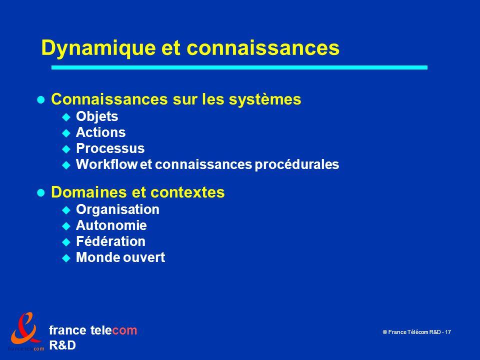 france telecom R&D © France Télécom R&D - 17 Dynamique et connaissances Connaissances sur les systèmes Objets Actions Processus Workflow et connaissan