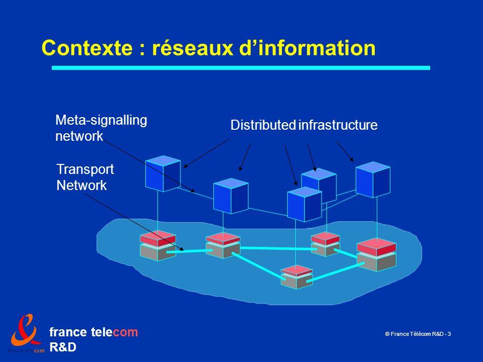 france telecom R&D © France Télécom R&D - 14 Partitions et domaines Domaines comme « objets » d [ C ] d : conteneur du domaine, C : configuration (contenu du domaine) Chaque domaine doté d un comportement propre Configurations C ::= 0   m   d[C]   C    C   # m : message    opérateur parallèle [ ] opérateur de superposition Modèle de système = graphe de configurations