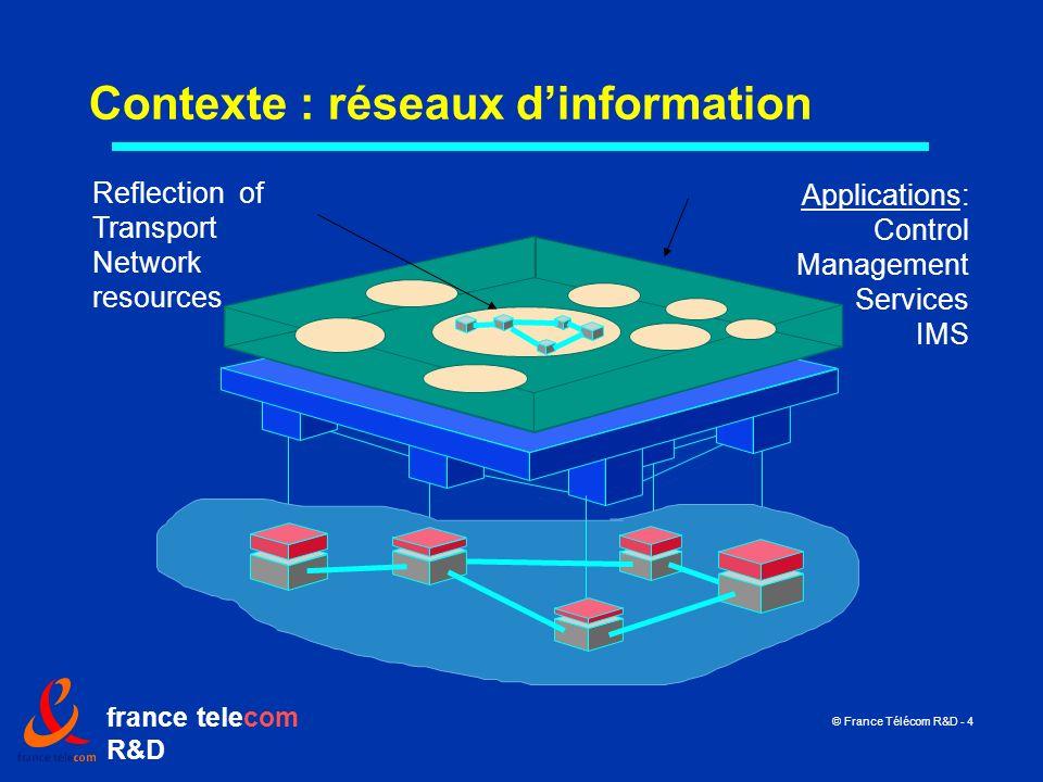 france telecom R&D © France Télécom R&D - 4 Contexte : réseaux dinformation Applications: Control Management Services IMS Reflection of Transport Netw
