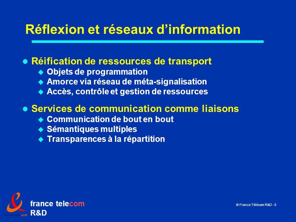 france telecom R&D © France Télécom R&D - 5 Réflexion et réseaux dinformation Réification de ressources de transport Objets de programmation Amorce vi