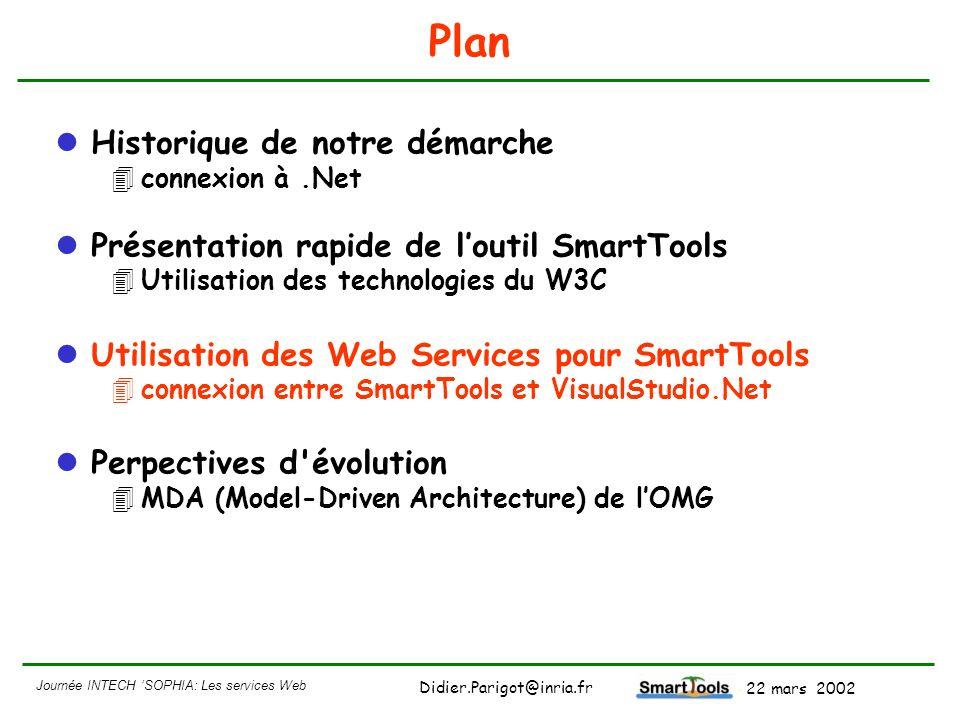 Journée INTECH SOPHIA: Les services Web - 22 mars 2002 Didier.Parigot@inria.fr Plan Historique de notre démarche 4connexion à.Net Présentation rapide