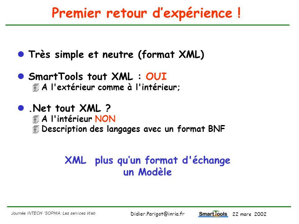 Journée INTECH SOPHIA: Les services Web - 22 mars 2002 Didier.Parigot@inria.fr Premier retour dexpérience ! Très simple et neutre (format XML) SmartTo
