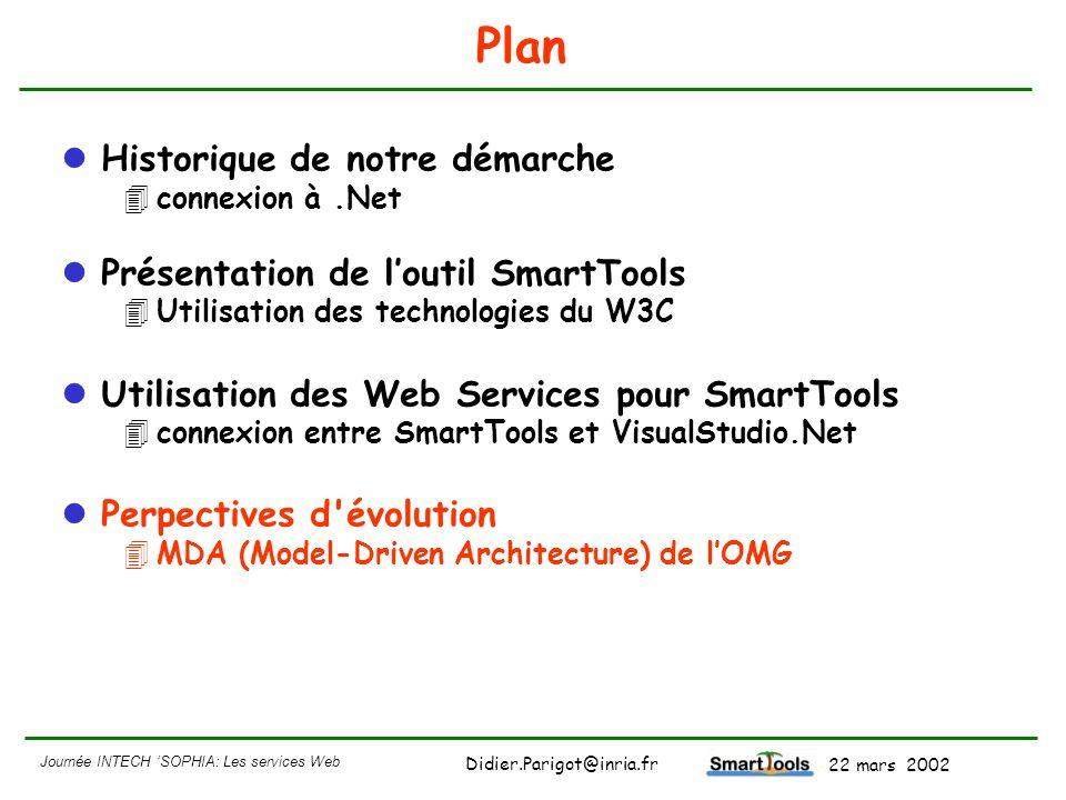 Journée INTECH SOPHIA: Les services Web - 22 mars 2002 Didier.Parigot@inria.fr Plan Historique de notre démarche 4connexion à.Net Présentation de lout