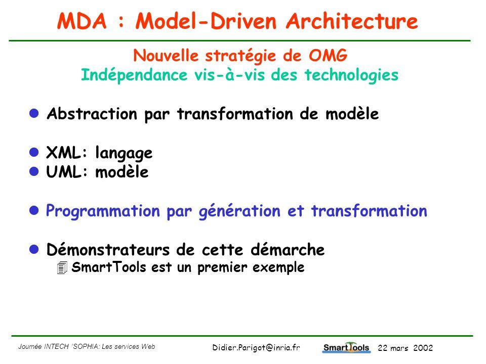 Journée INTECH SOPHIA: Les services Web - 22 mars 2002 Didier.Parigot@inria.fr MDA : Model-Driven Architecture Nouvelle stratégie de OMG Indépendance