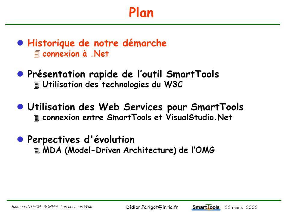 Journée INTECH SOPHIA: Les services Web - 22 mars 2002 Didier.Parigot@inria.fr Premier retour dexpérience .