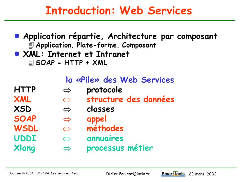 Journée INTECH SOPHIA: Les services Web - 22 mars 2002 Didier.Parigot@inria.fr Introduction: Web Services Application répartie, Architecture par compo