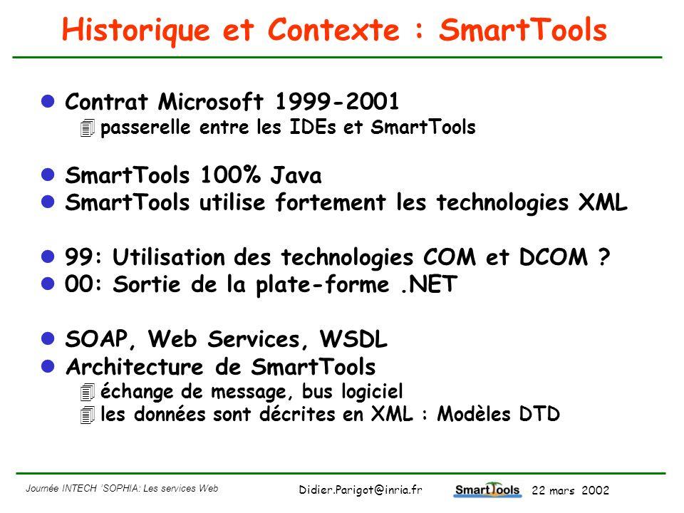 Journée INTECH SOPHIA: Les services Web - 22 mars 2002 Didier.Parigot@inria.fr Générateur de composant et container Génération de container ModèlesComposants DTD Modèle Composant EJB Web services Composant container