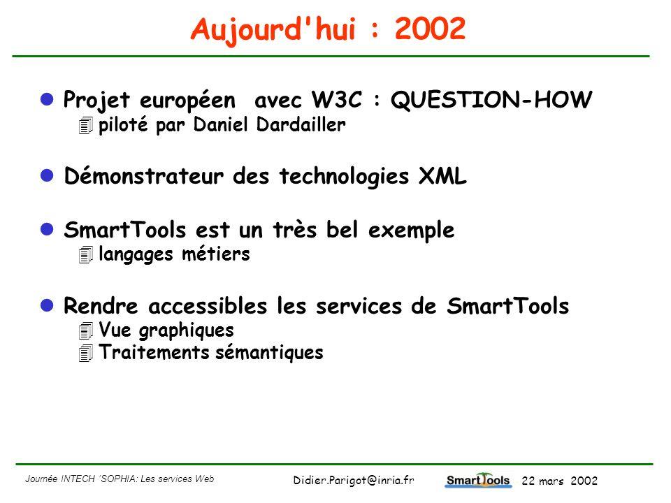 Journée INTECH SOPHIA: Les services Web - 22 mars 2002 Didier.Parigot@inria.fr Plan Historique de notre démarche 4connexion à.Net Présentation de loutil SmartTools 4Utilisation des technologies du W3C Utilisation des Web Services pour SmartTools 4connexion entre SmartTools et VisualStudio.Net Perpectives d évolution 4MDA (Model-Driven Architecture) de lOMG