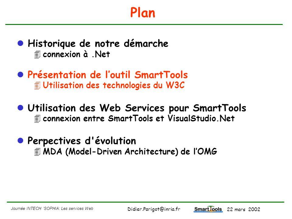 Journée INTECH SOPHIA: Les services Web - 22 mars 2002 Didier.Parigot@inria.fr Le futur .