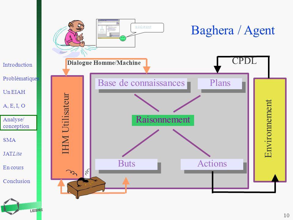 Introduction Problématiques Un EIAH A, E, I, O Analyse/ conception SMA JATLite En cours Conclusion 10 assistant Base de connaissances IHM Utilisateur