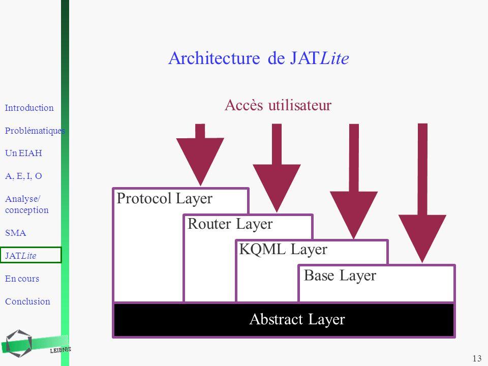 Introduction Problématiques Un EIAH A, E, I, O Analyse/ conception SMA JATLite En cours Conclusion 13 Architecture de JATLite Abstract Layer Protocol