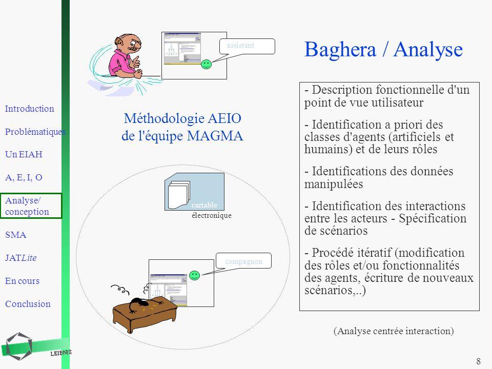 Introduction Problématiques Un EIAH A, E, I, O Analyse/ conception SMA JATLite En cours Conclusion 8 assistant compagnon cartable électronique Baghera