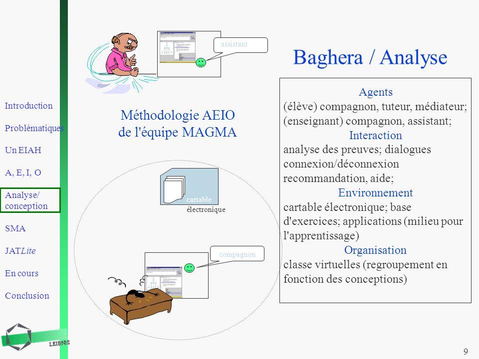 Introduction Problématiques Un EIAH A, E, I, O Analyse/ conception SMA JATLite En cours Conclusion 9 assistant compagnon cartable électronique Méthodo