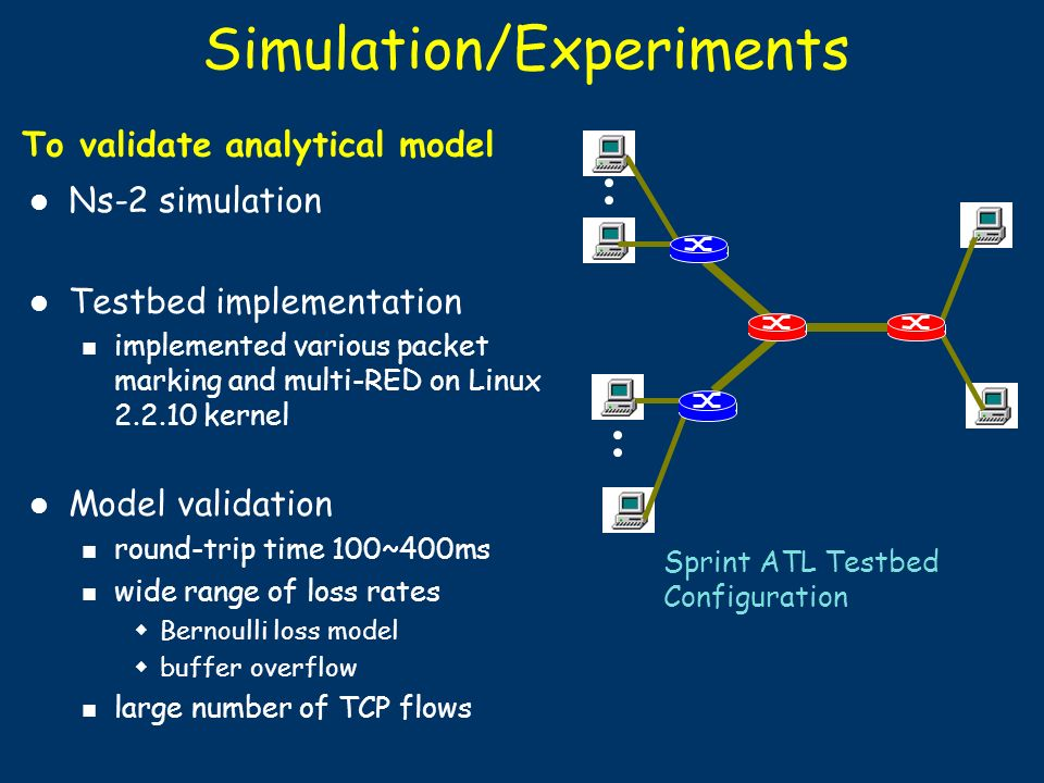 Simulation/Experiments Ns-2 simulation Testbed implementation implemented various packet marking and multi-RED on Linux kernel Model validation round-trip time 100~400ms wide range of loss rates Bernoulli loss model buffer overflow large number of TCP flows Sprint ATL Testbed Configuration To validate analytical model