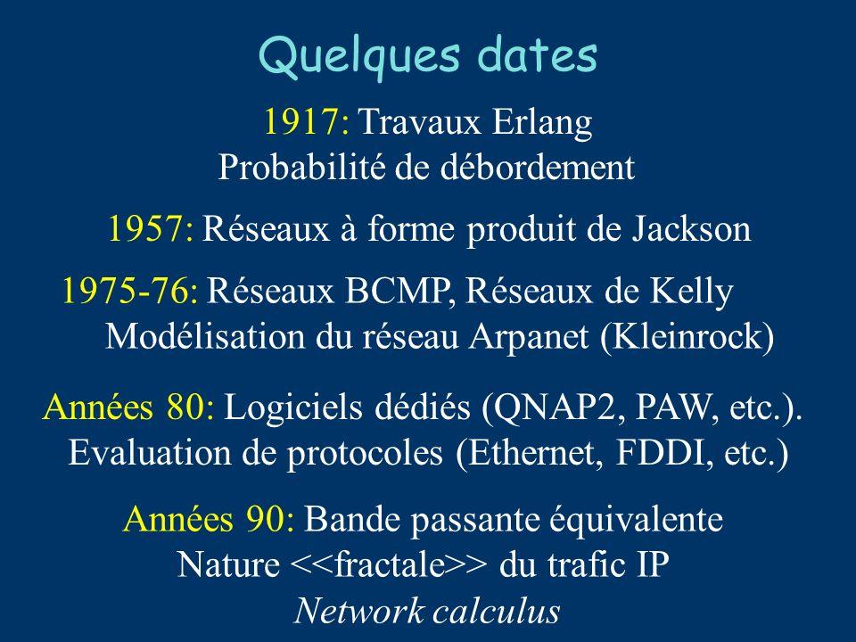 Quelques dates 1917: Travaux Erlang Probabilité de débordement 1957: Réseaux à forme produit de Jackson 1975-76: Réseaux BCMP, Réseaux de Kelly Modélisation du réseau Arpanet (Kleinrock) Années 80: Logiciels dédiés (QNAP2, PAW, etc.).