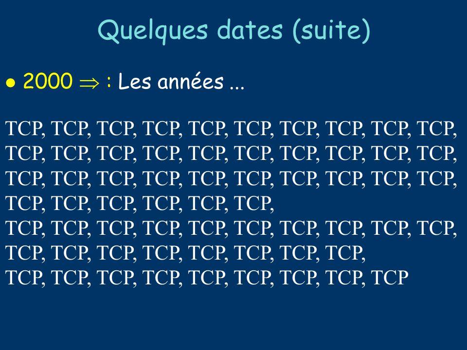 Modélisation de TCP Mode slow start : W <-- W + 1 à chaque ACK reçu W <-- W/2 si perte TD W <-- 1 si perte TO Mode congestion avoidance : W <-- W + 1/W à chaque ACK reçu W <-- W/2 si perte TD W <-- 1 si perte TO