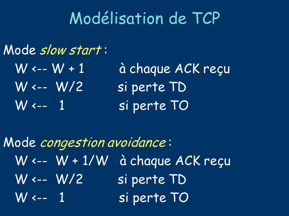 Modélisation de TCP (suite) X(t) t Linear increase at rate Congestion detection Multiplicative decrease (by ) S(n+1) X(n) X(n+1) X(n+2) X(t) = Taille de la fenêtre de congestion à l instant t S(n) T(n)T(n+1)