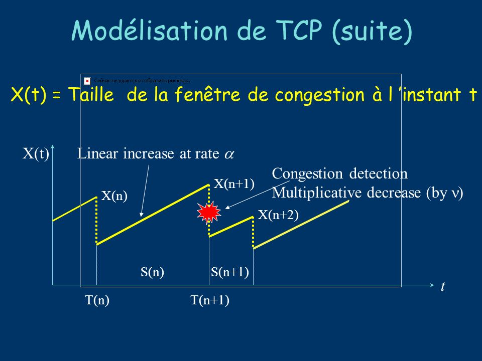 Modélisation de TCP (suite) X(t) t Linear increase at rate Congestion detection Multiplicative decrease (by ) S(n+1) X(n) X(n+1) X(n+2) X(t) = Taille de la fenêtre de congestion à l instant t S(n) T(n)T(n+1)