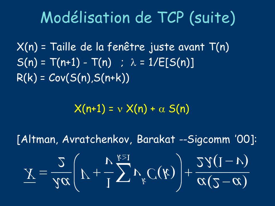 Modélisation de TCP (suite) X(n) = Taille de la fenêtre juste avant T(n) S(n) = T(n+1) - T(n) ; = 1/E[S(n)] R(k) = Cov(S(n),S(n+k)) X(n+1) = X(n) + S(