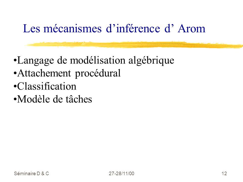 Séminaire D & C27-28/11/0012 Les mécanismes dinférence d Arom Langage de modélisation algébrique Attachement procédural Classification Modèle de tâches